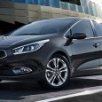 The Kia Cee'd, now in its second incarnation which has received a mid life 'nip and tuc' […]